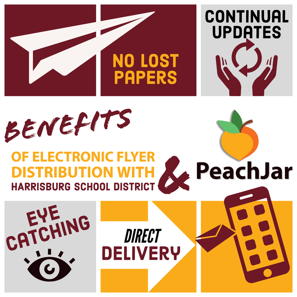 Harrisburg School District improves school-to-home communication by implementing Peachjar to distribute school flyers directly to families digitally.  🍑🐯