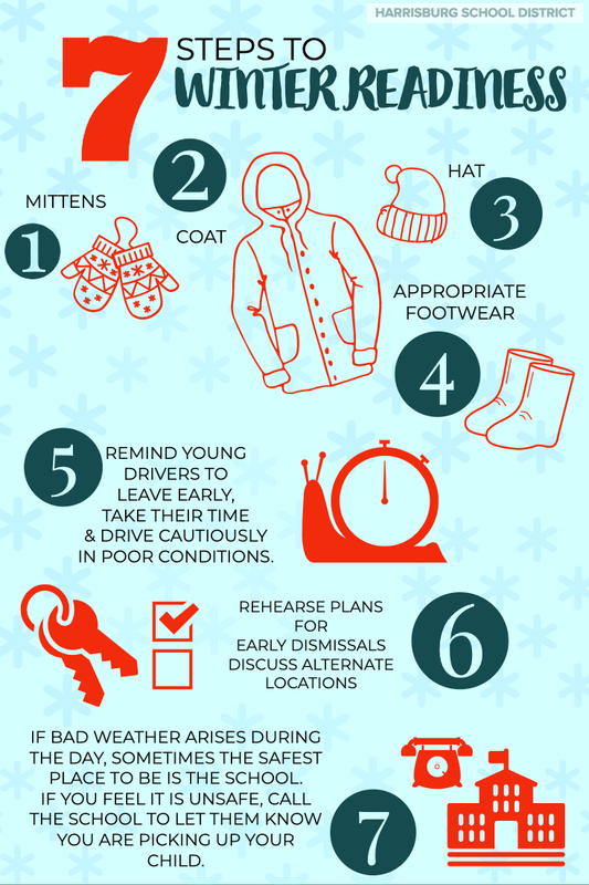 Winter Readiness Tips